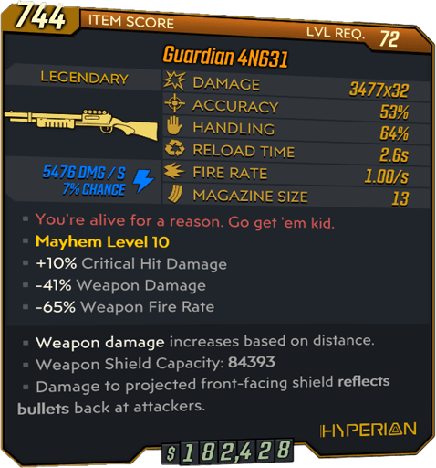 Guardian 4N631 (Shotgun-BL3)