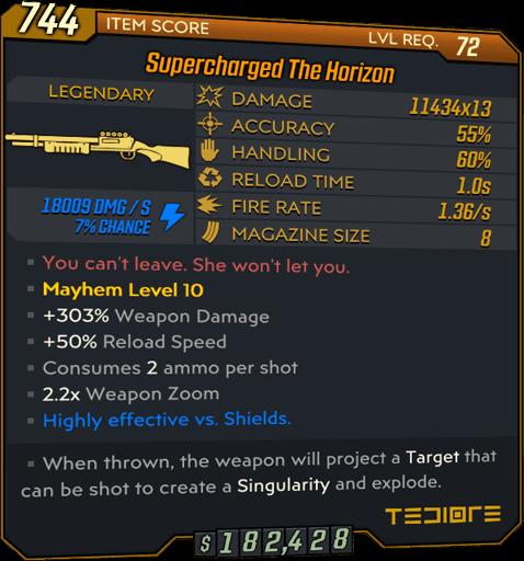 The Horizon (Shotgun-BL3)