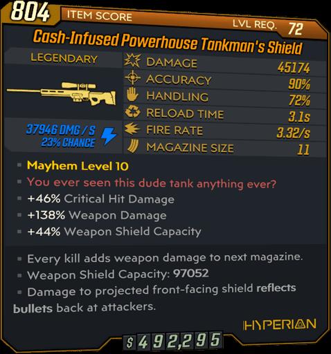 Tankman's Shield (Sniper-BL3)