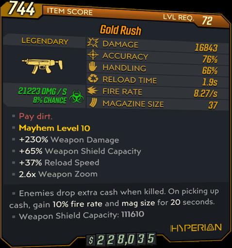 Gold Rush (SMG-BL3)