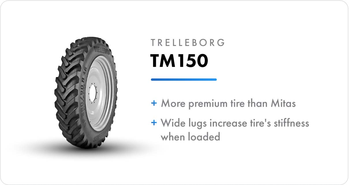 New VF Sprayer Tires Trelleborg TM150