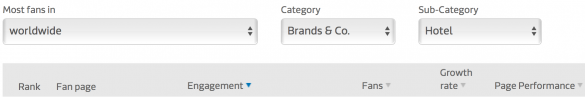 Screenshot hotel marketing engagement