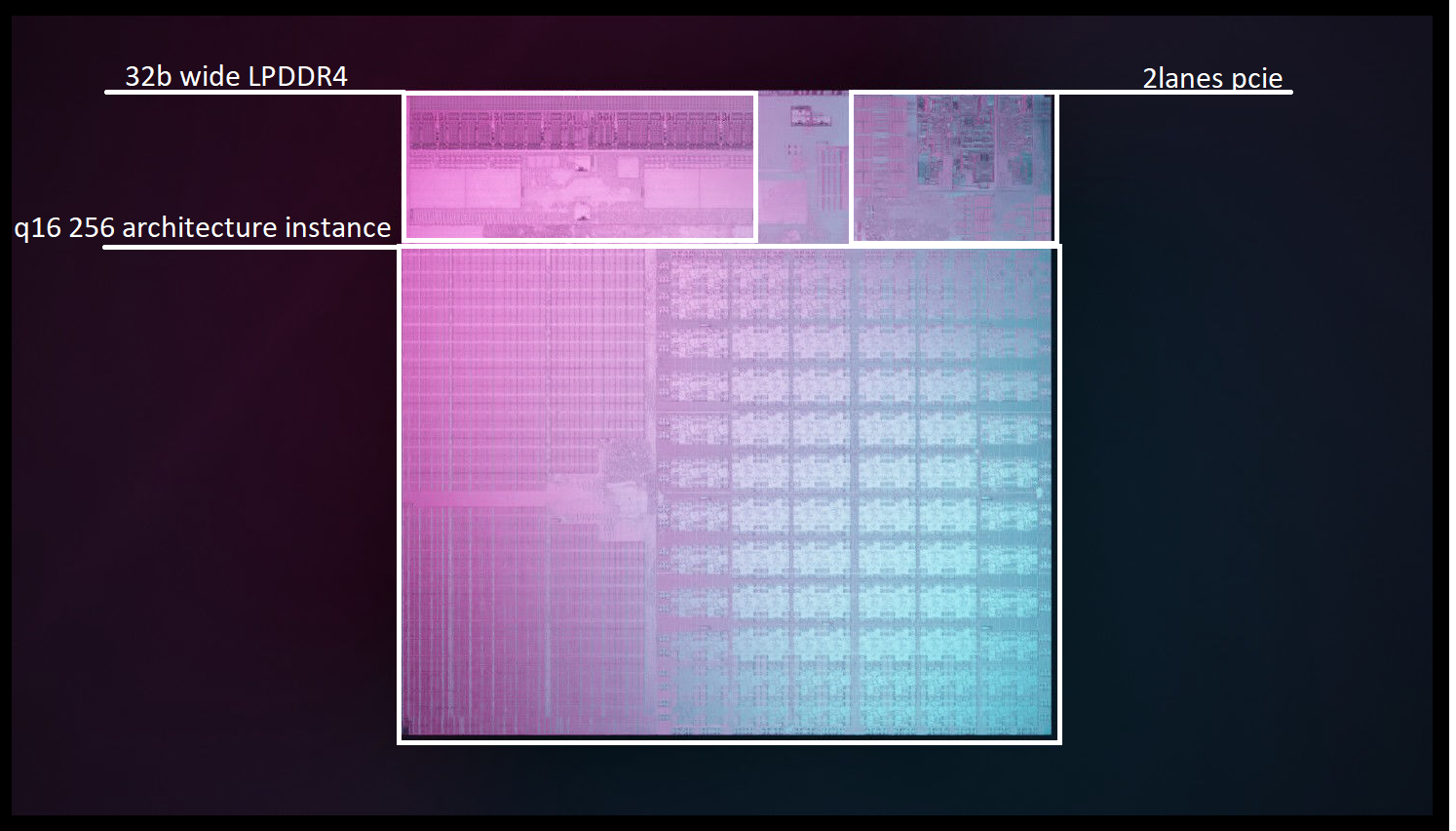 The q16 Processor comes complete with a 256 Vortex Core architecture instance, DDR and PCIE interfaces.