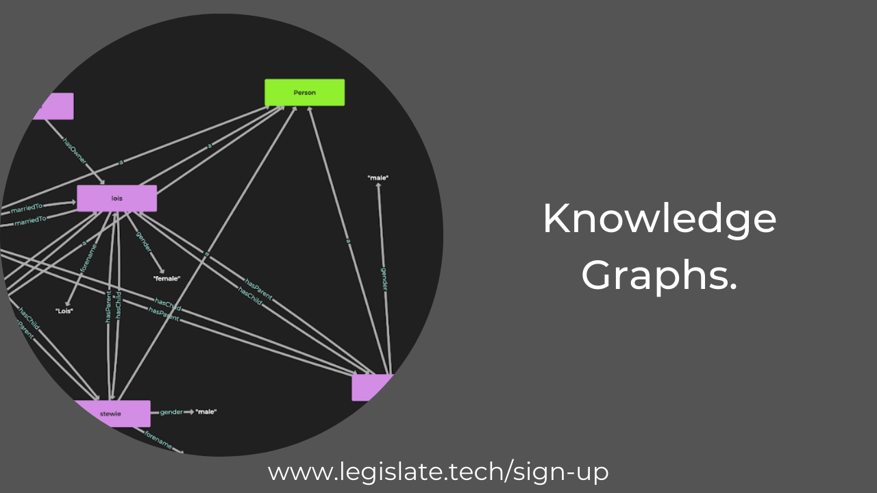 Knowledge graphs: Know more about your contracts