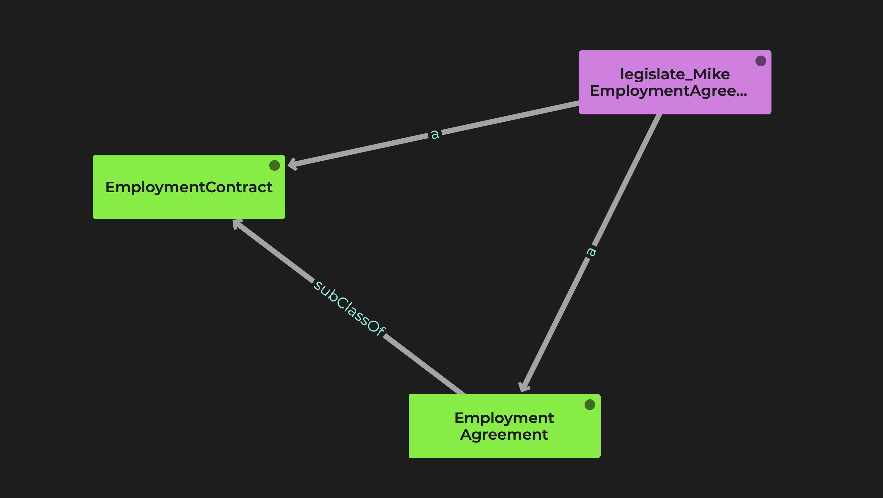employment knowledge graph