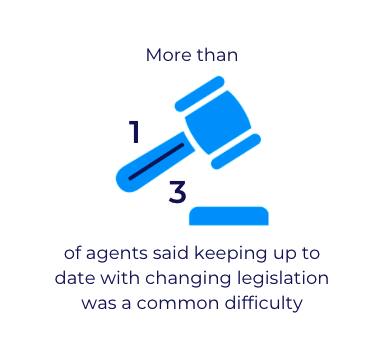 More than 1 in 3 agents said keeping on top of changing legislation was a common difficulty