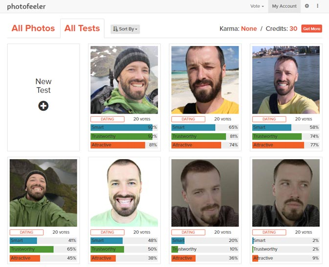 Dating pics of the same person rated on Photofeeler