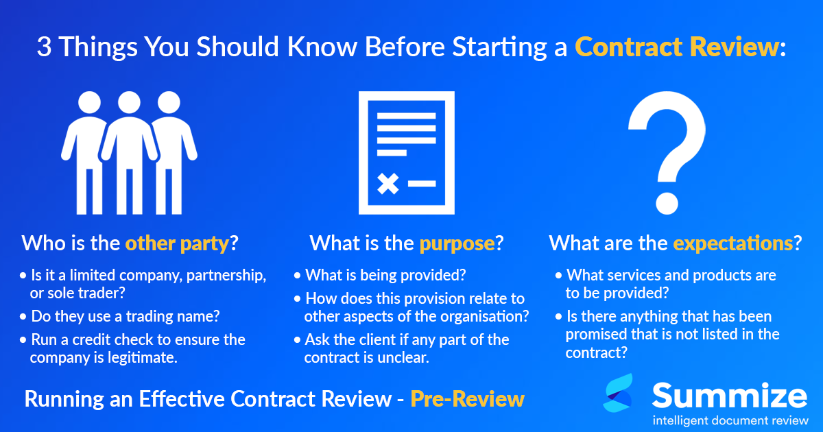 Infographic showing 3 things you should know before starting a contract review