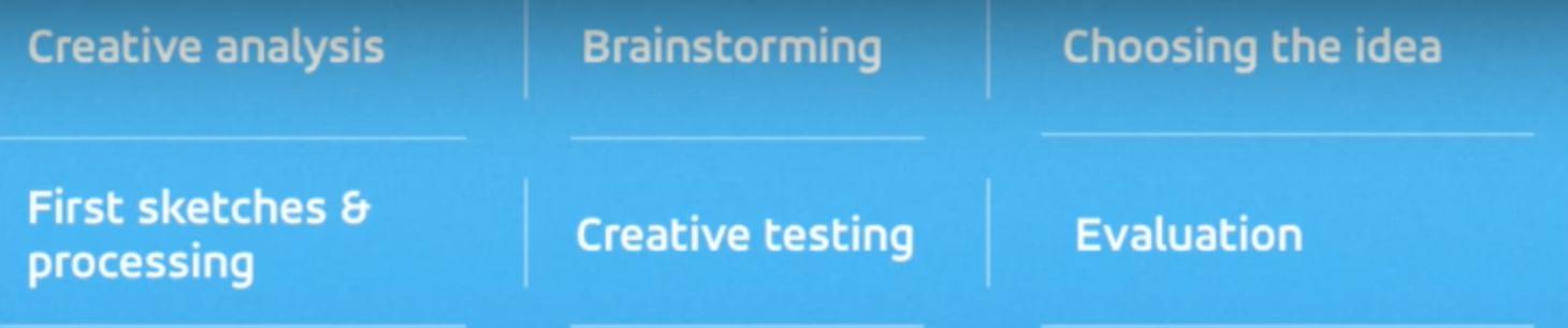 Ad-Creative-Framework.png