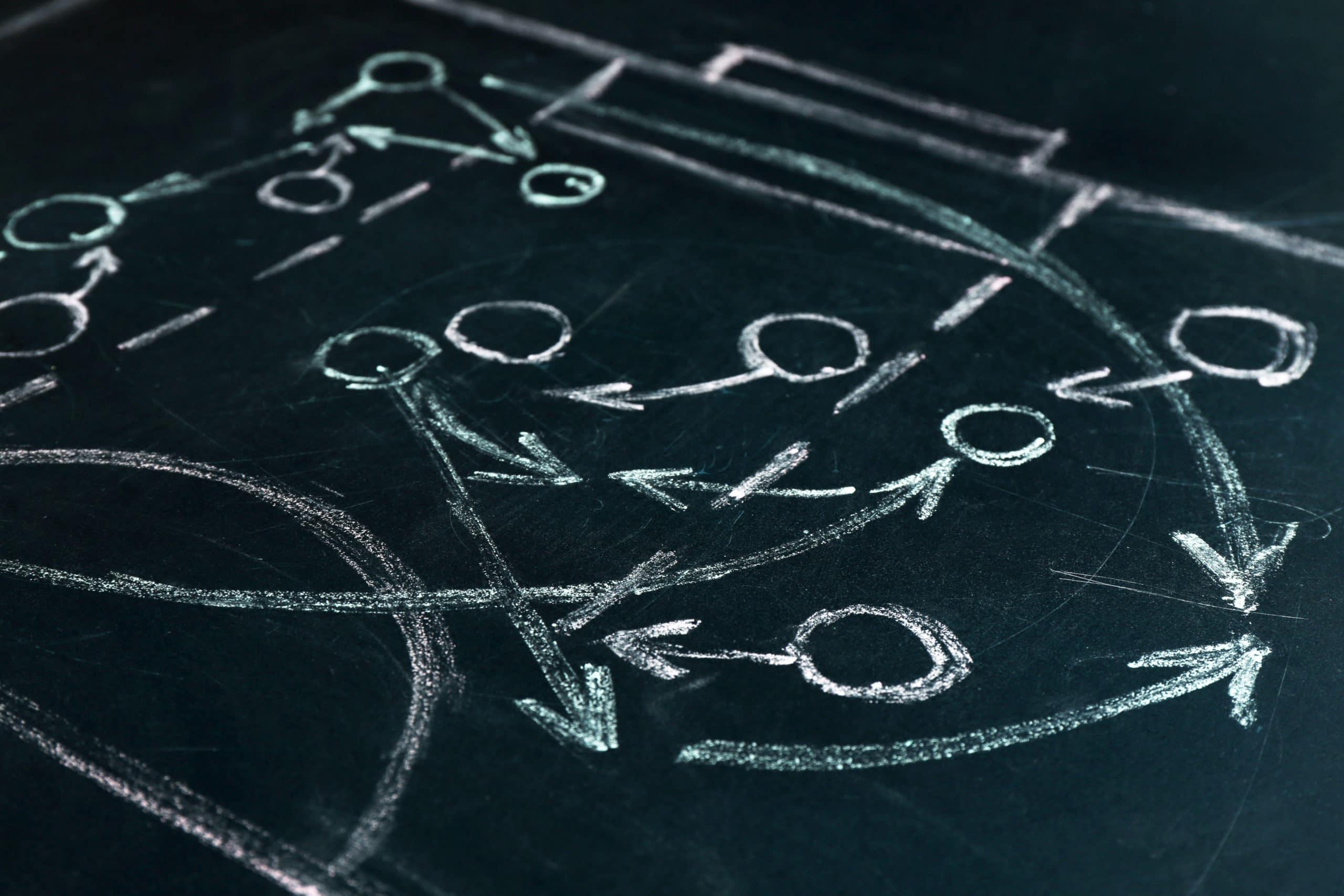 Chalkboard showing sports play.