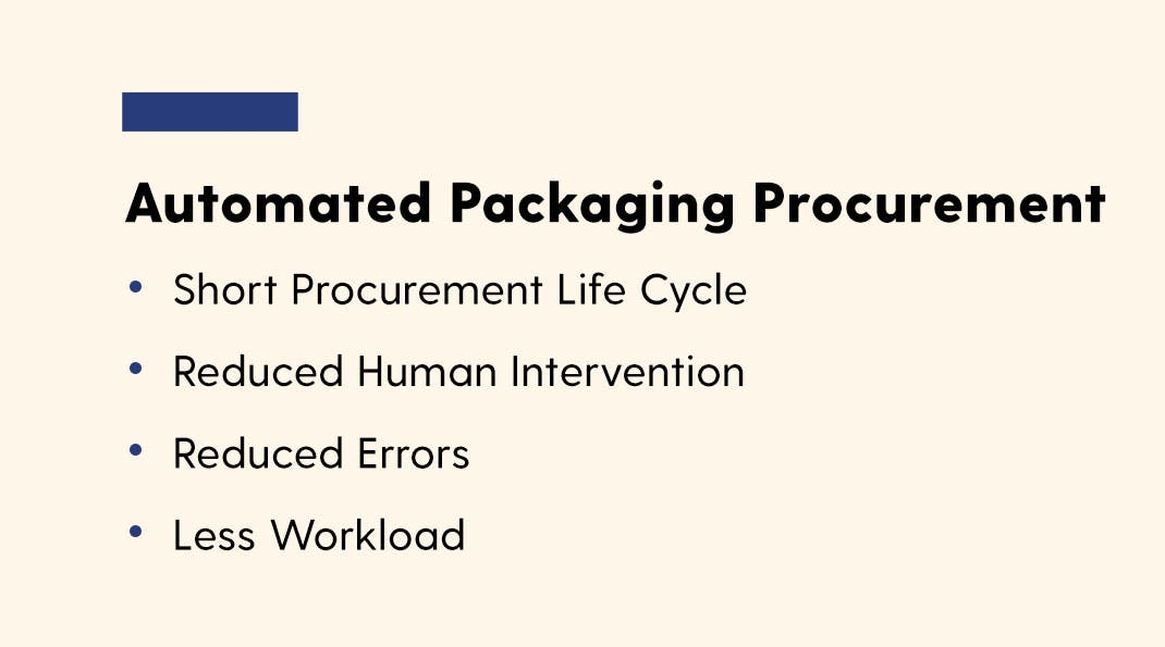 Automated Packaging Procurement Benefits