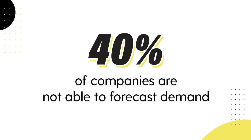COVID-19 effect on Supply Chain - Demand forecast