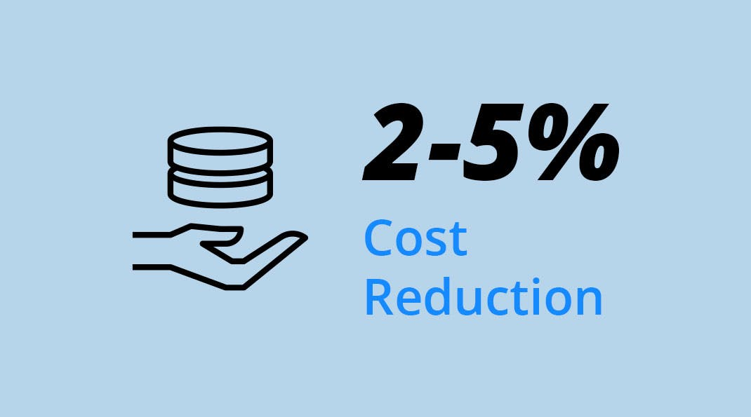 packaging procurement strategies impact - cost reduction