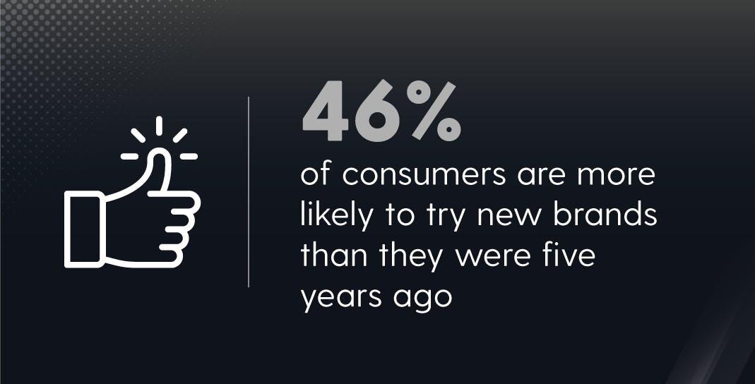Packaging & Consumer Buying Behavior: 2020 | New Brand