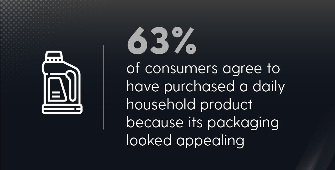 Packaging & Consumer Buying Behavior: 2020 | Daily Household Products