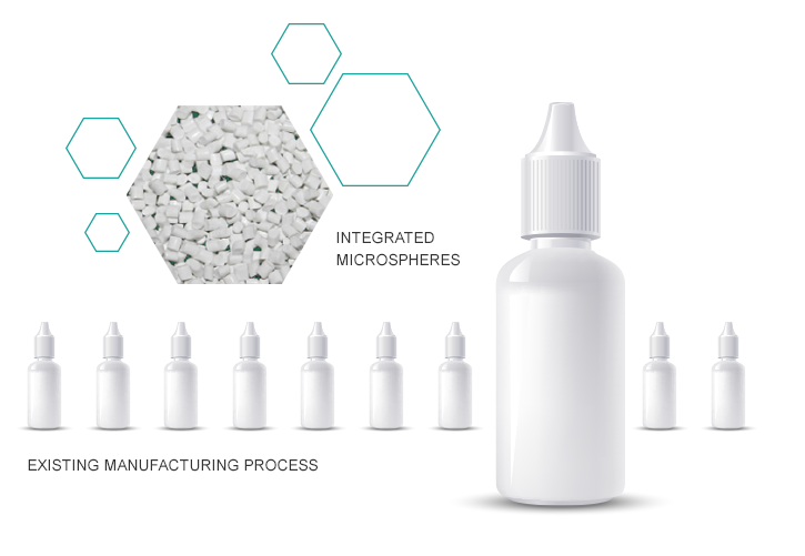 pylote - cosmetics packaging innovation