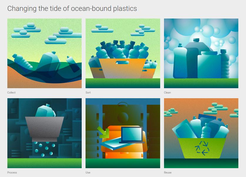 Dell Ocean Plastic- sustainable packaging