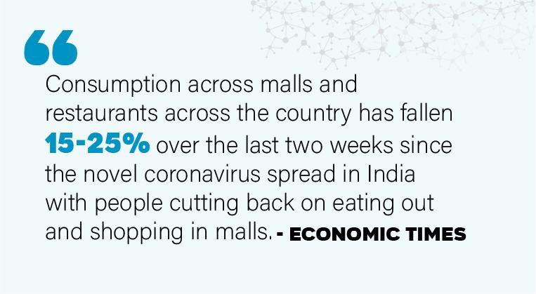 Retail & Hospitality Sectors Dip due to Coronavirus