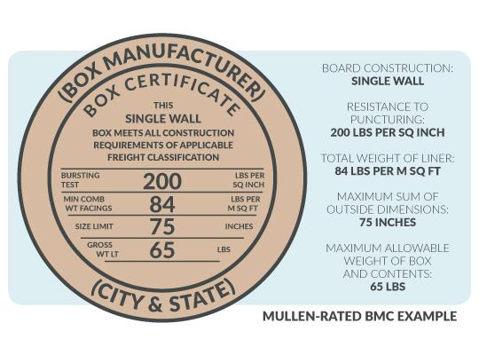 Box Maker's Certificate  - Closer Look