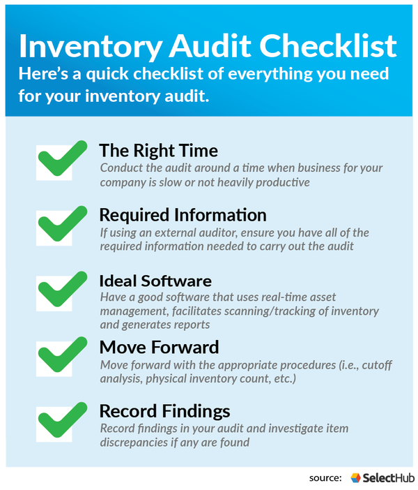 Inventory Audit - Prevent Packaging Stock-outs