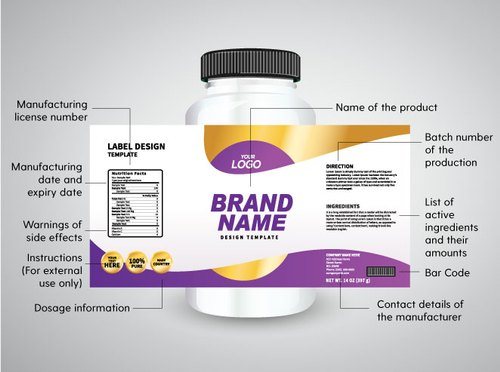 Pharmaceutical Packaging Label