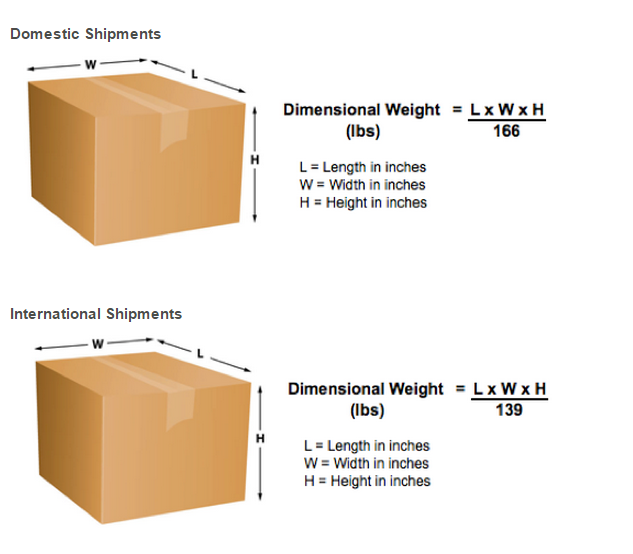 Dimensional Weight Of a Box - Calculation