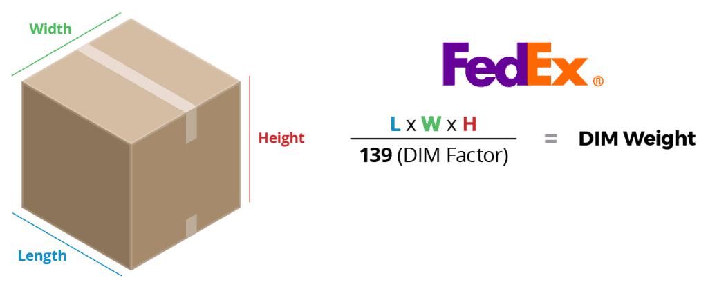 FedEx Dimensional Weight Formula