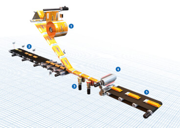 Packaging Automation System - Horizontal flow wrapper from Omron Industrial Automation