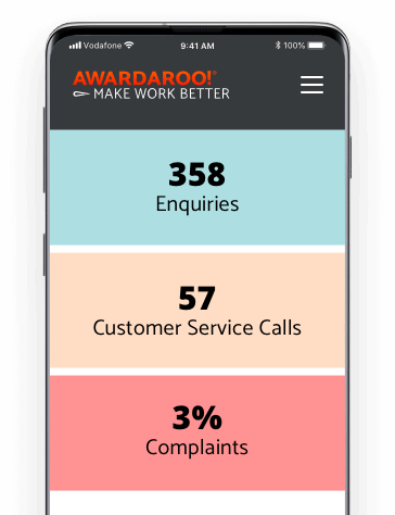 The Awardaroo Revenue Intelligence Dashboard on a mobile.