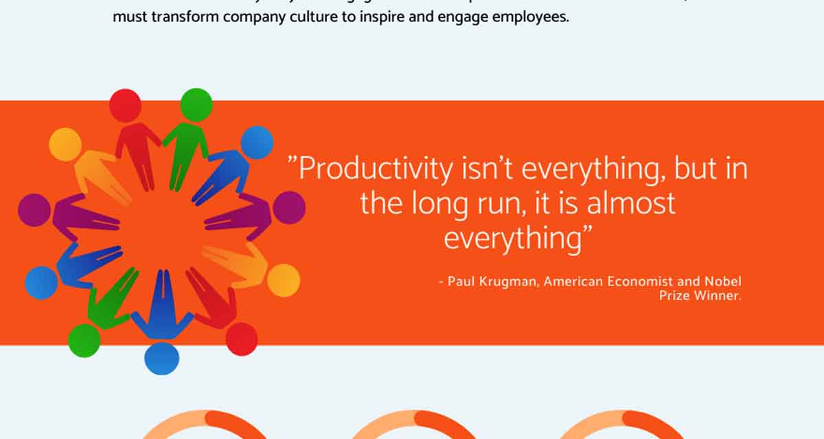 An infographic of make work better.