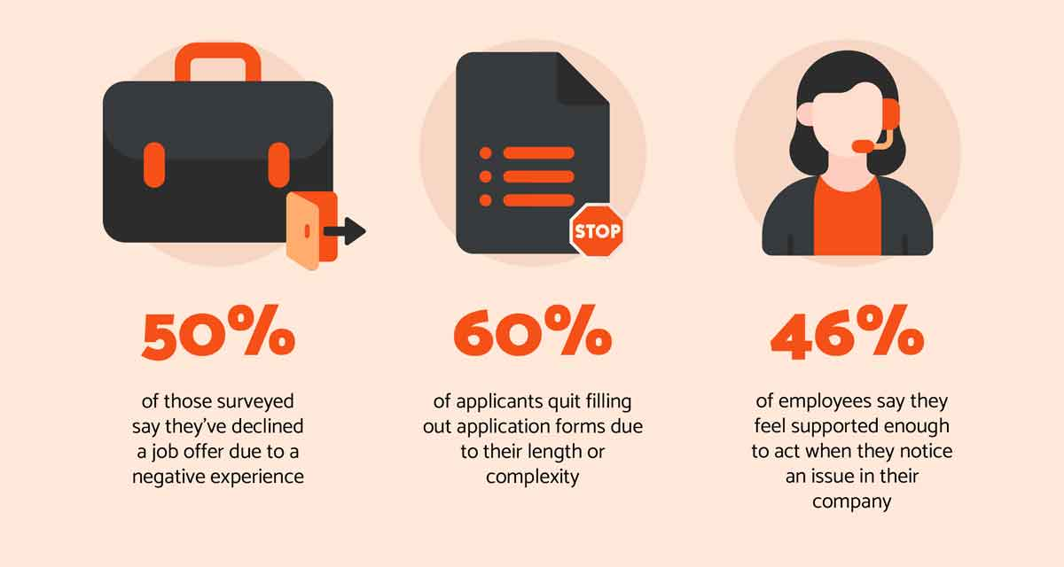 What do Employees Really Need From HR? [Infographic]