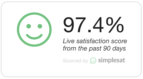 Simplesat score: 97,4%