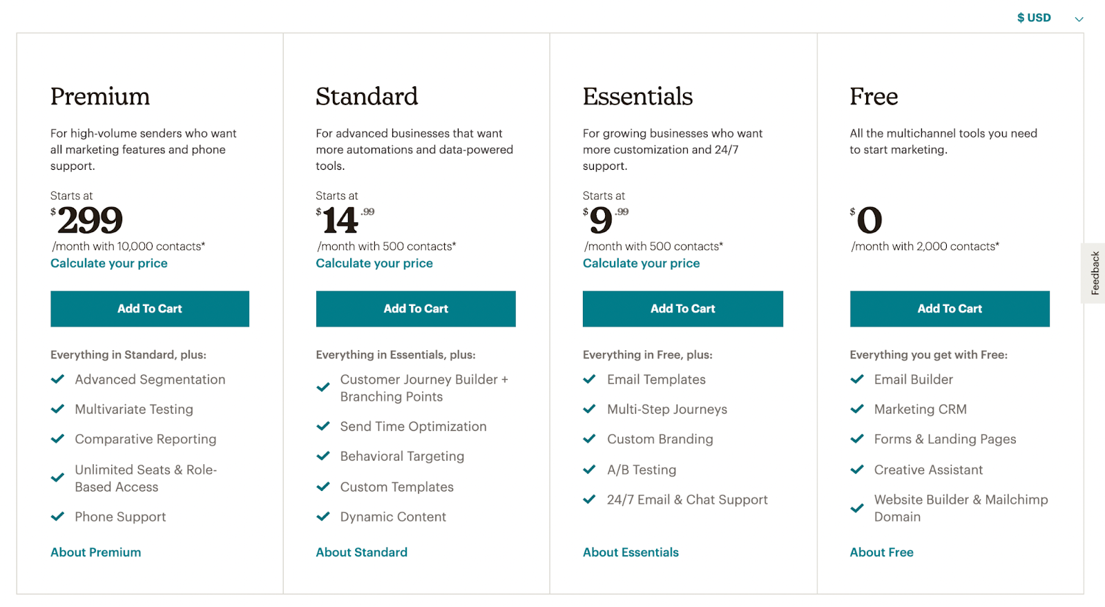 Mailchimp's pricing page screenshot