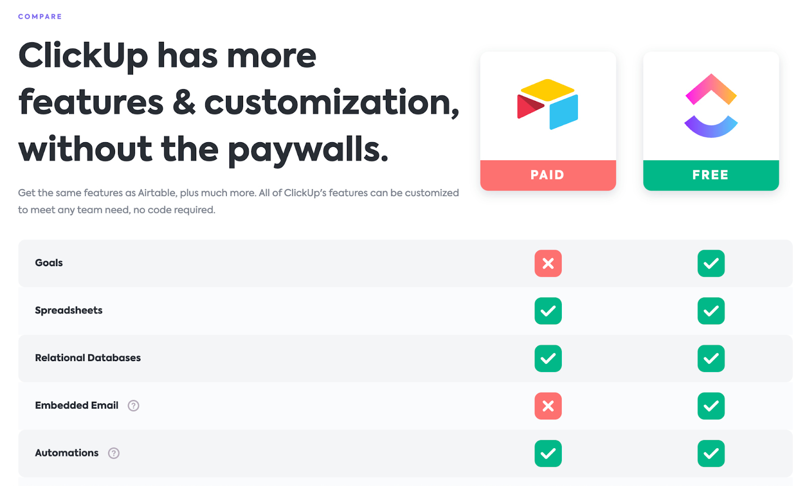 Clickup's landing page with their product comparison table.