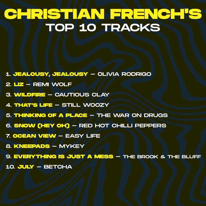 Christian French Top Ten Tracks Sheesh Artist Takeover