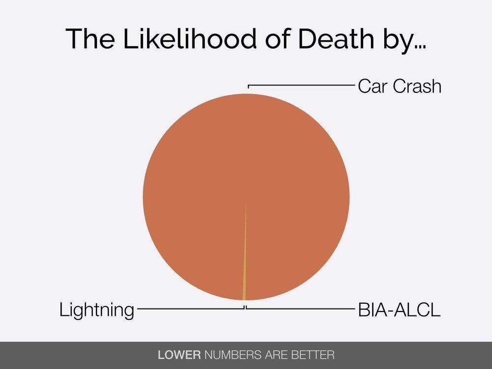 bia-alcl-deaths-implants-2.jpg