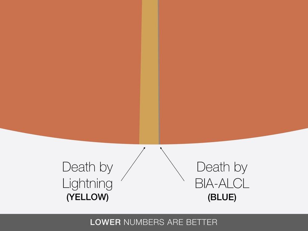 bia-alcl-deaths-implants.jpg