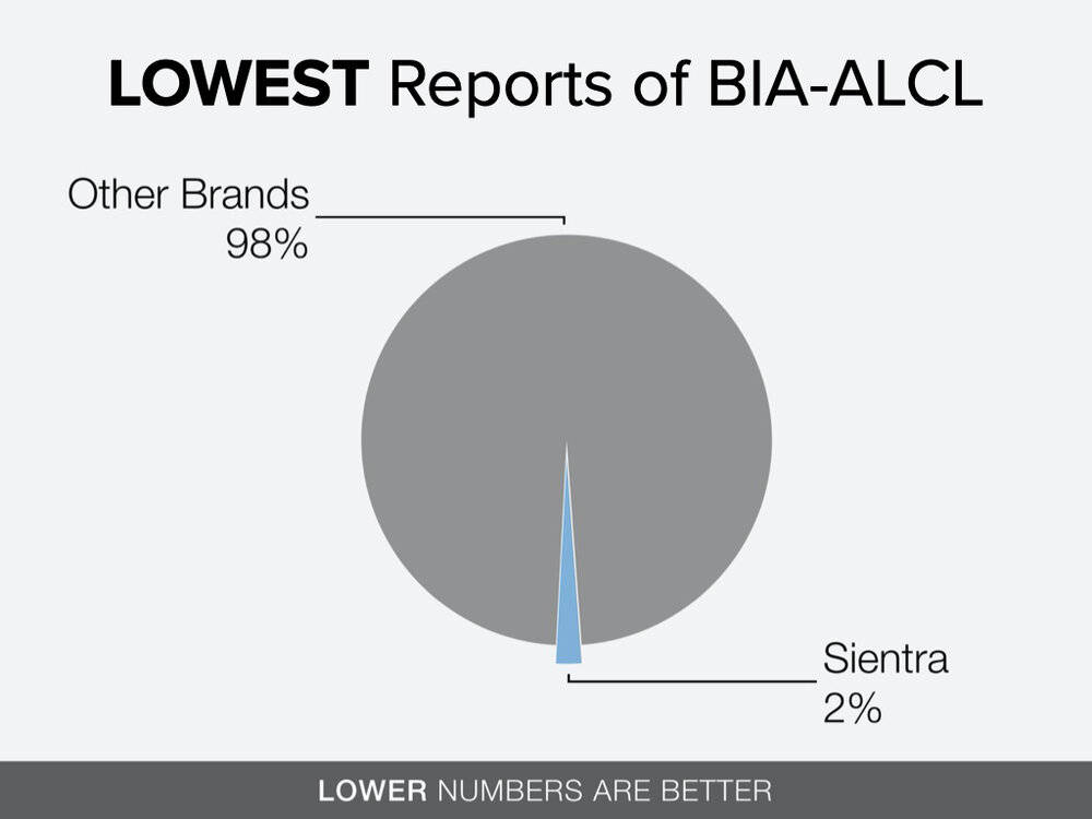 bia-alcl-cases-breast-implants.jpg