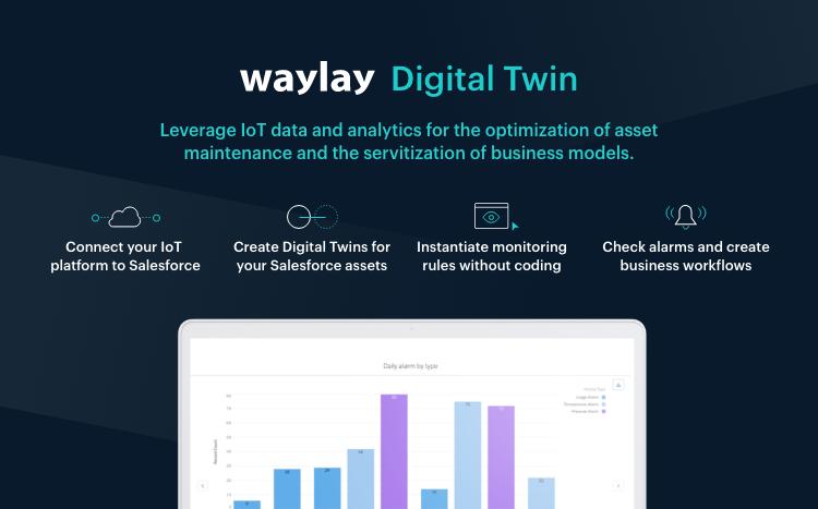 Publications - Waylay Image