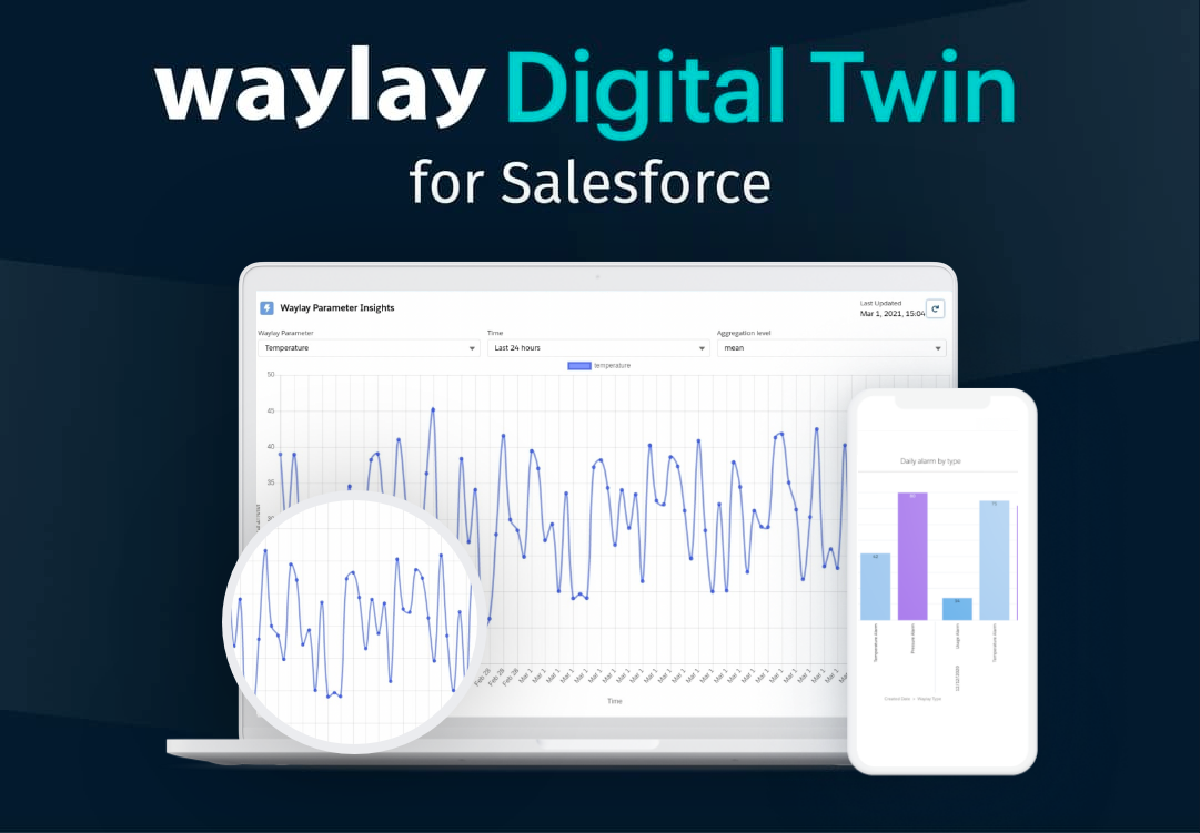 Waylay Digital Twin for Salesforce. Deep IoT asset visibility & superior rule management in Salesforce