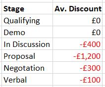 metrics-discount.PNG
