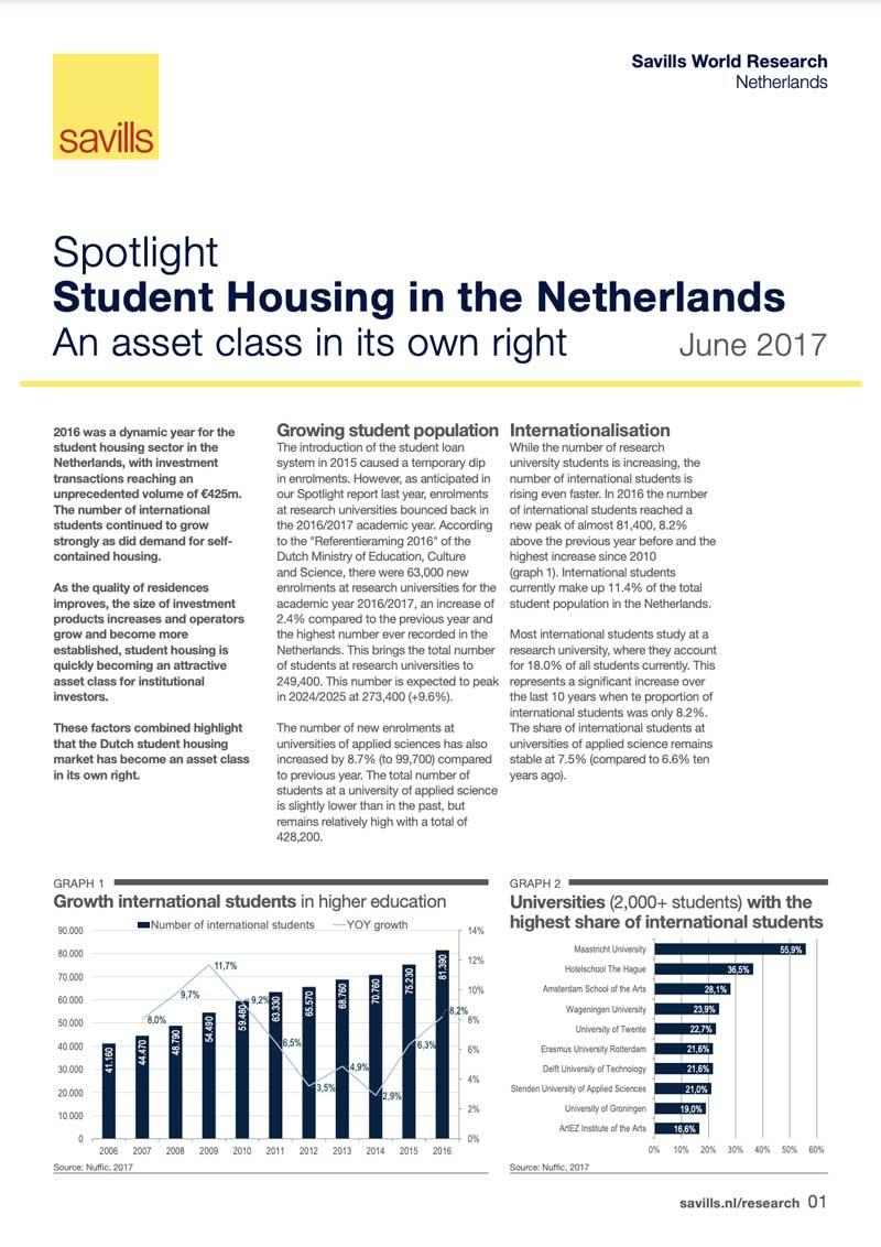 Spotlight: Student Housing NL