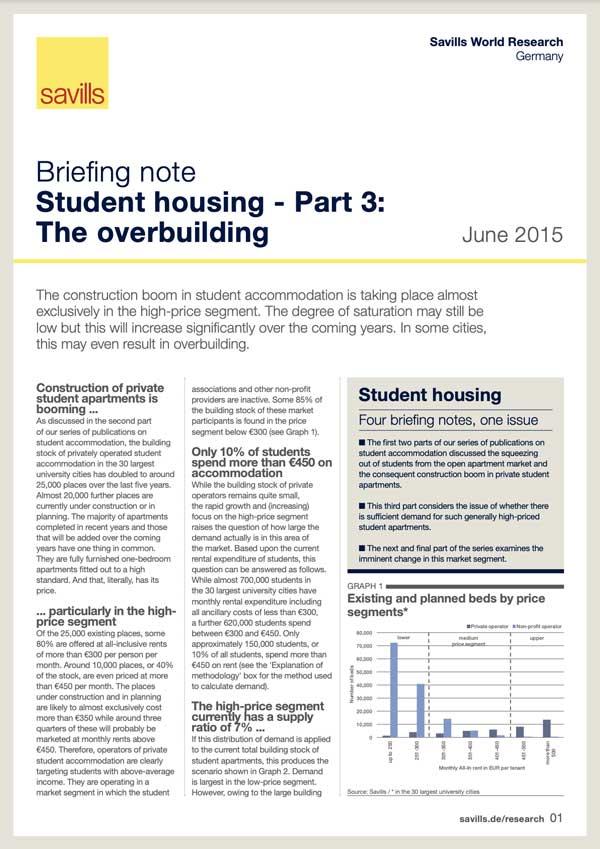 Sutdent Housing in DE - Part 3: The Overbuilding