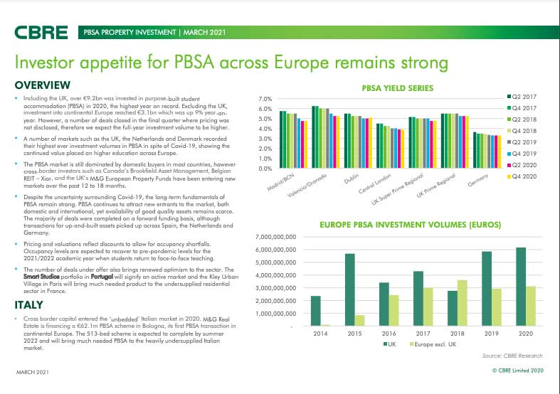 EMEA Purpose-Built Student Accommodation Market Update