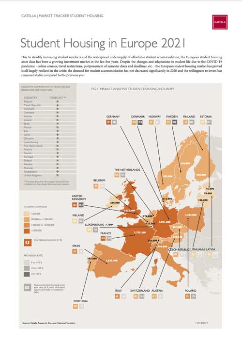 Student Housing in Europe 2021