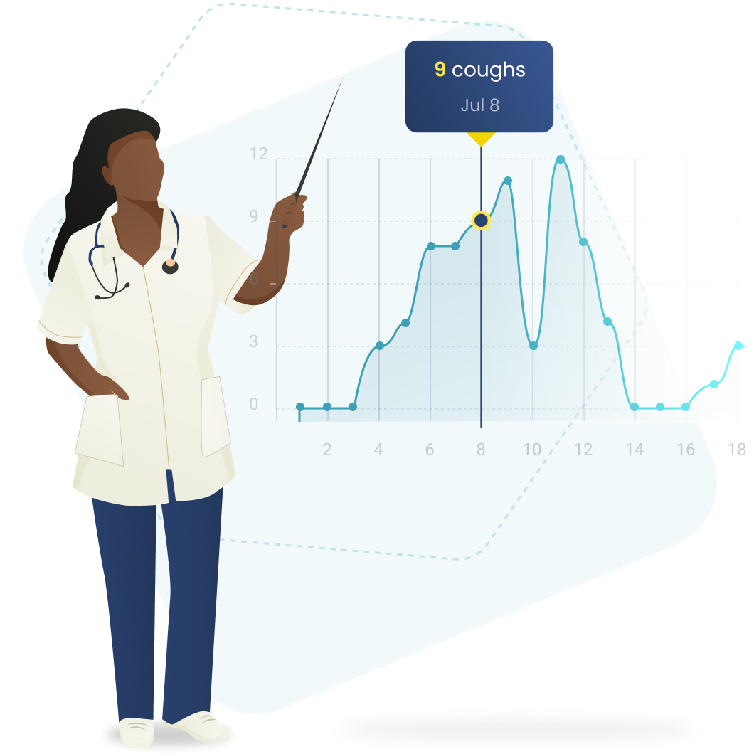Image of woman pointing at a graph. Hyfe - Resources for Hyfe Research Partners