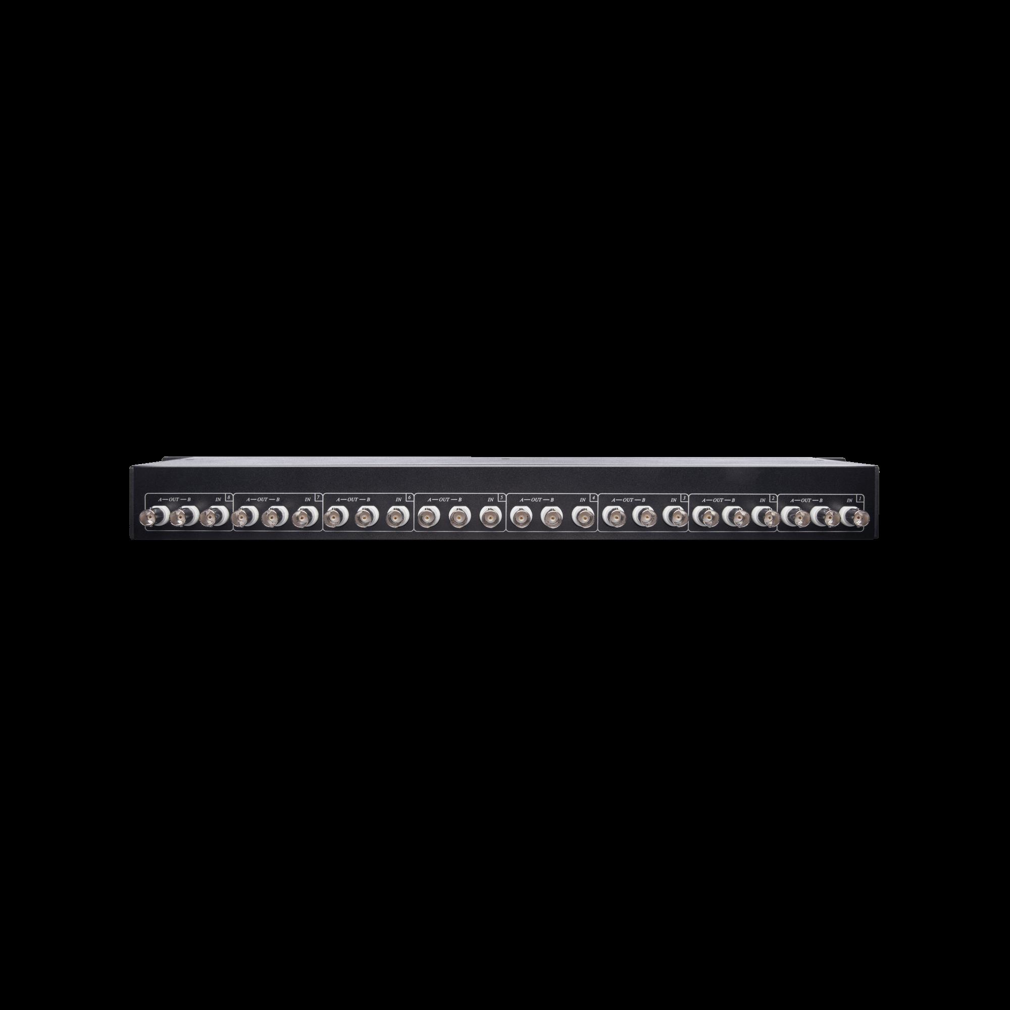 8 x 16 HD-TVI/AHD/HDCVI/CVBS Video Distributor