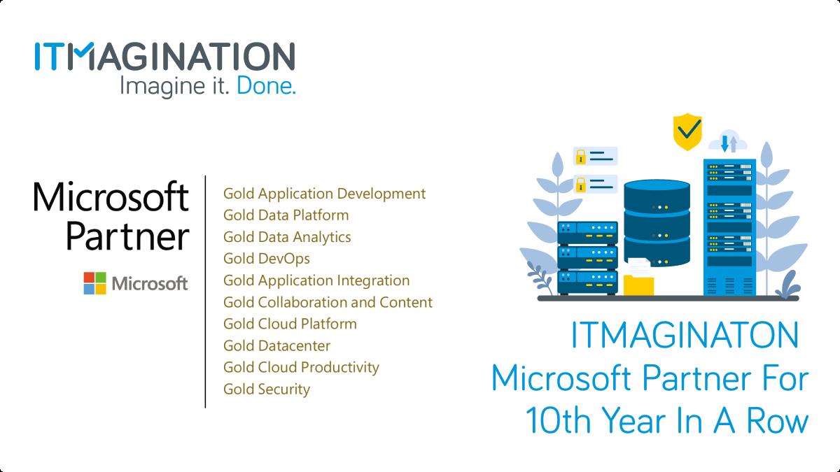 ITMAGINATION Złotym Partnerem Microsoft Dziesiąty Rok z Rzędu