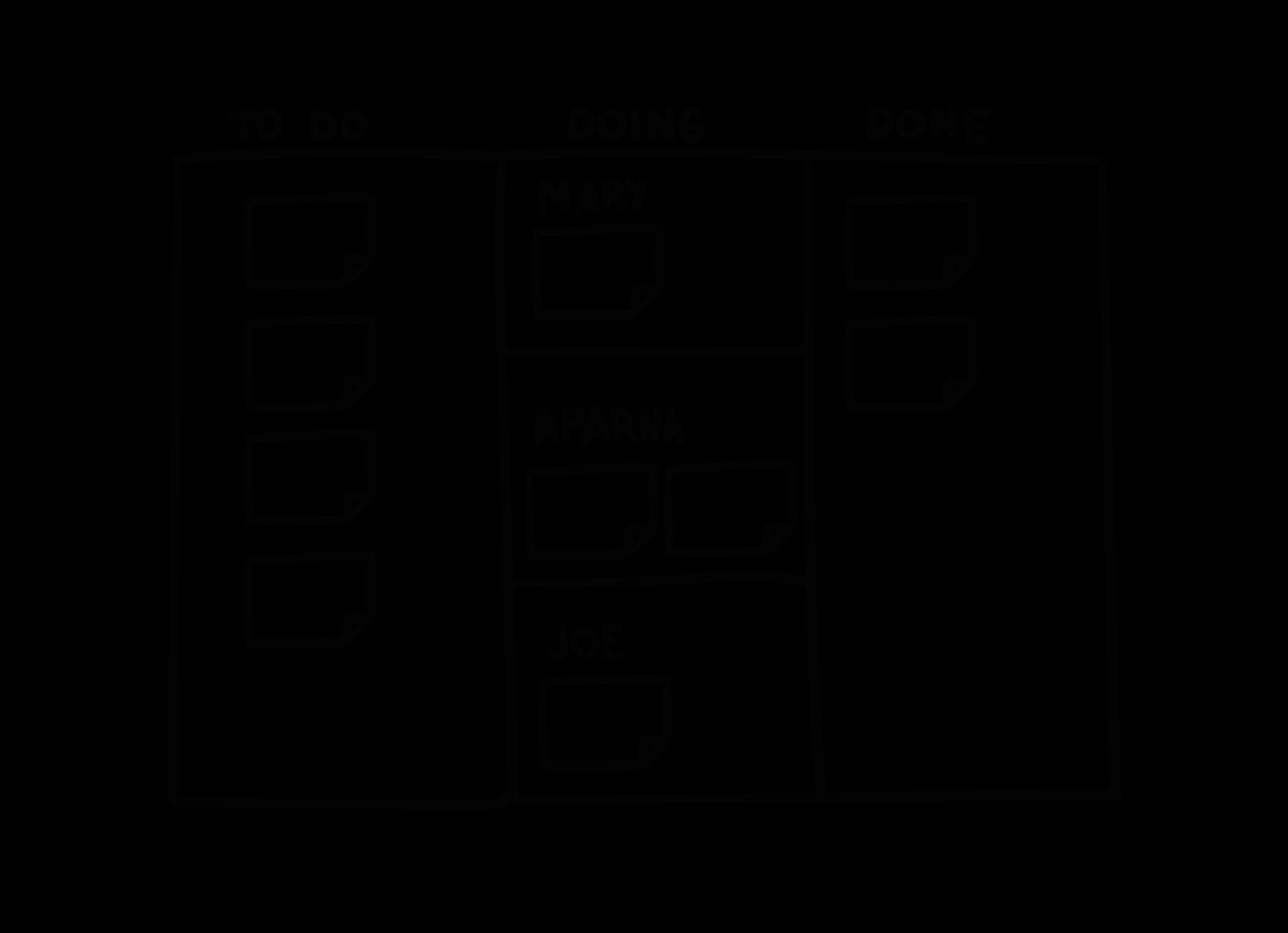 Viam Task Feature