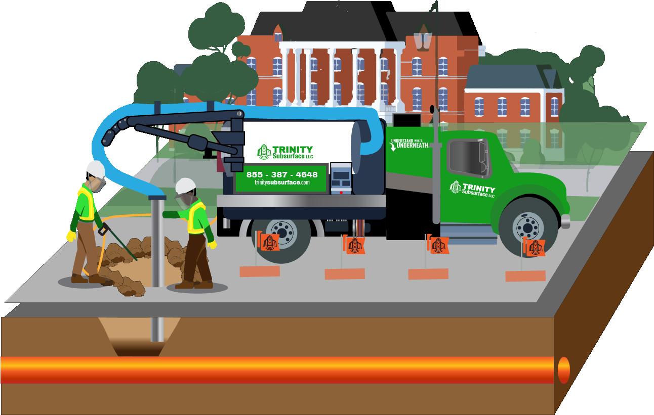 vacuum excavationg diagram step step trenching, remote excavation or boring
